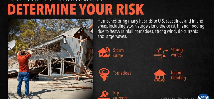 Hurricane Preparedness Week-Determine Your Risk